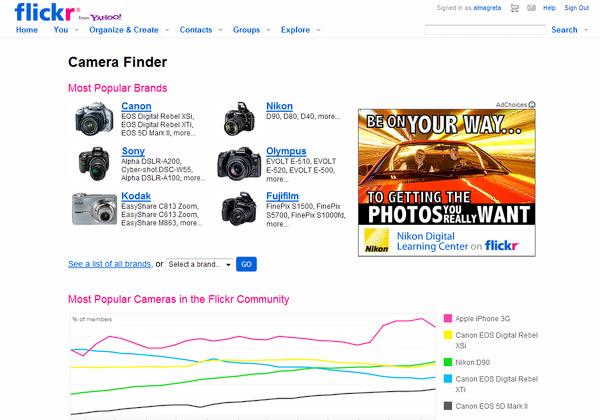 Flickr Cameras