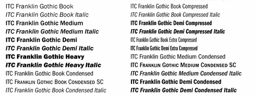 Top 25 font families